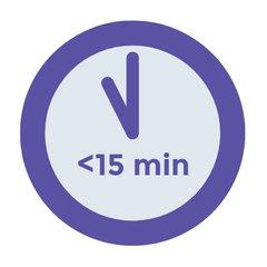 ≤ 15 minuten