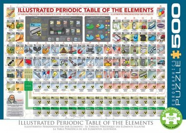 Illustrated Periodic Table of the Elements - Puzzel (500)