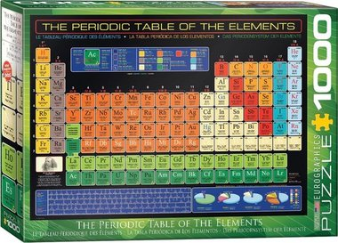 The Periodic Table of the Elements - Puzzel (1000)